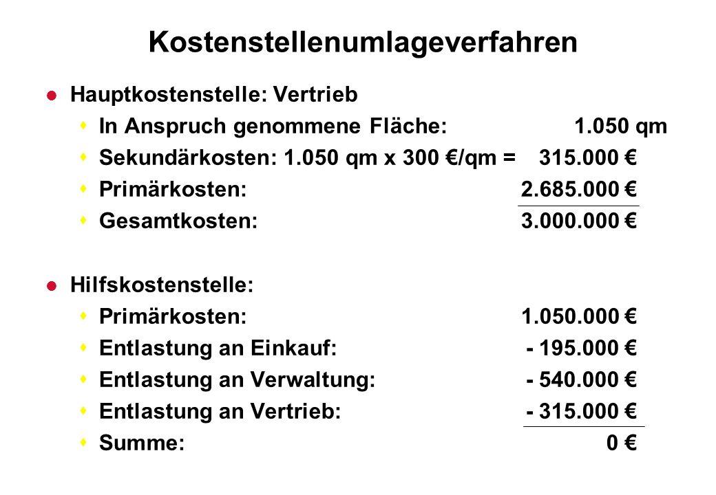 Kostenstellenumlageverfahren l Hauptkostenstelle: Vertrieb sIn Anspruch genommene Fläche: 1.050 qm sSekundärkosten: 1.050 qm x 300 /qm =315.000 sPrimä