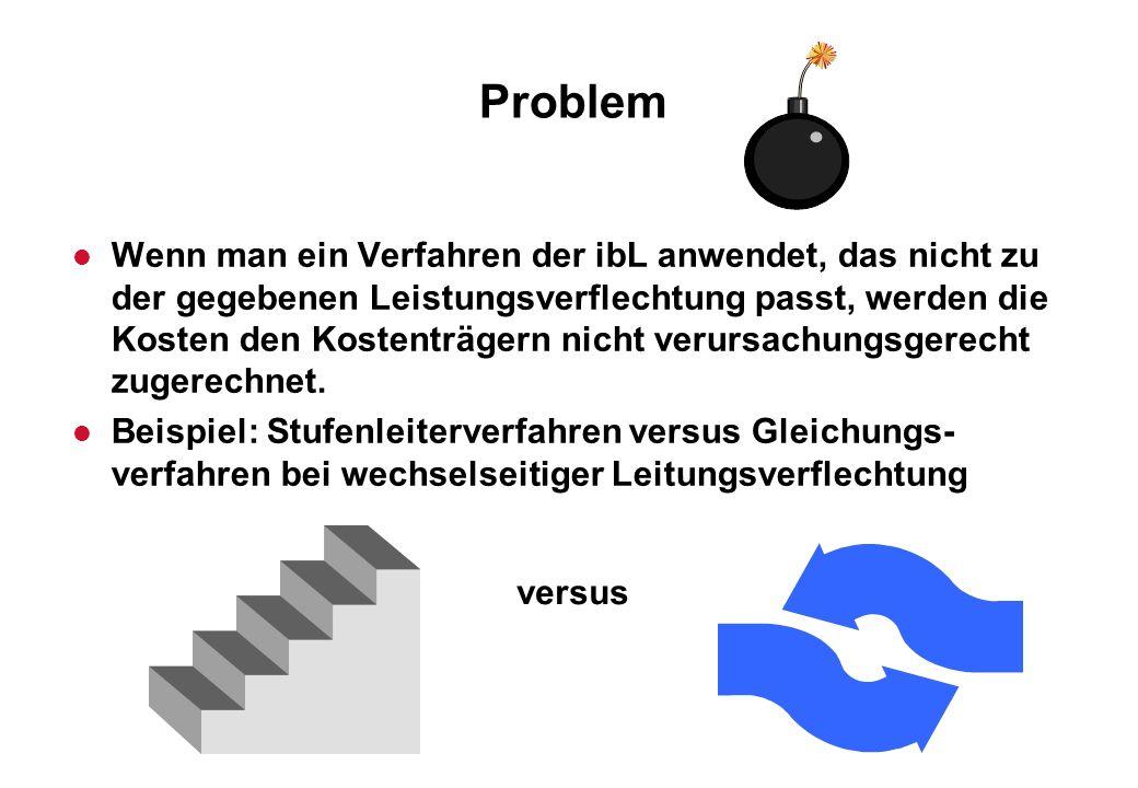Problem l Wenn man ein Verfahren der ibL anwendet, das nicht zu der gegebenen Leistungsverflechtung passt, werden die Kosten den Kostenträgern nicht v