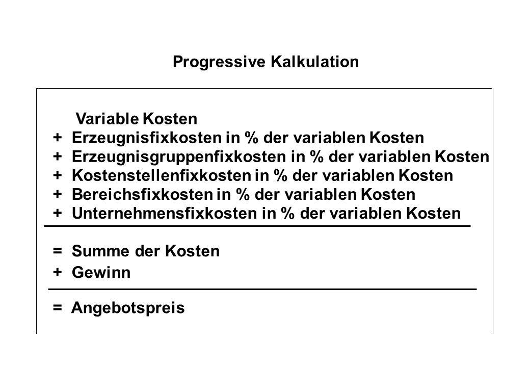 Progressive Kalkulation Variable Kosten + Erzeugnisfixkosten in % der variablen Kosten + Erzeugnisgruppenfixkosten in % der variablen Kosten + Kostens