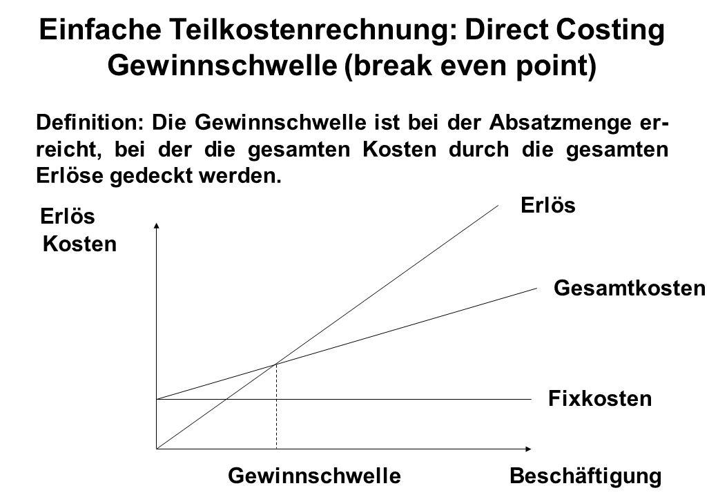 Einfache Teilkostenrechnung: Direct Costing Gewinnschwelle (break even point) Definition: Die Gewinnschwelle ist bei der Absatzmenge er- reicht, bei d