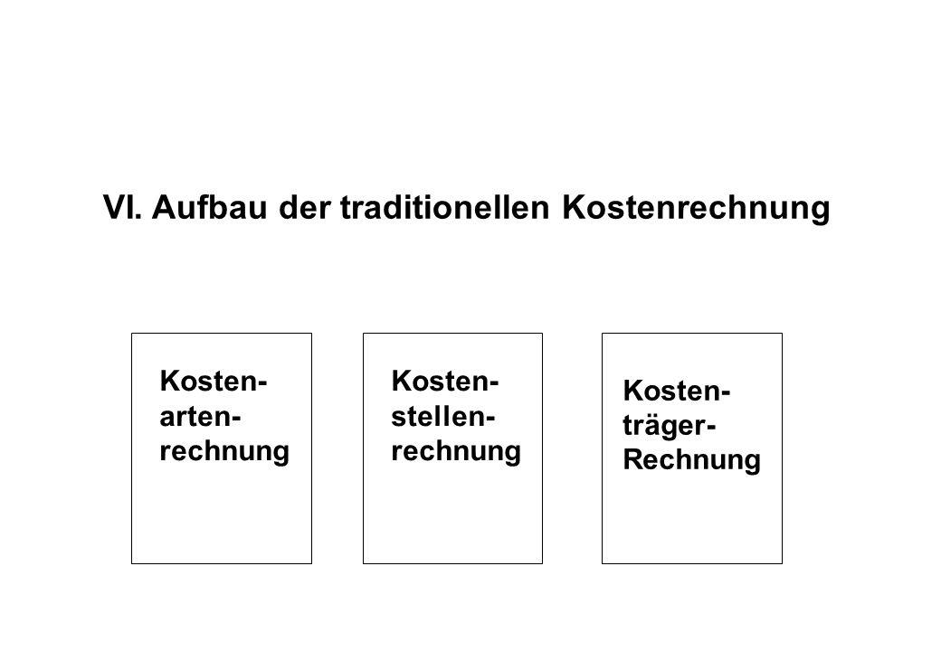 VI. Aufbau der traditionellen Kostenrechnung Kosten- arten- rechnung Kosten- stellen- rechnung Kosten- träger- Rechnung