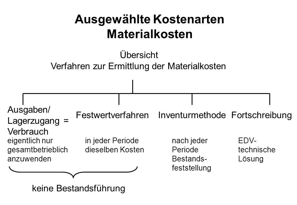 Ausgewählte Kostenarten Materialkosten Ausgaben/ Lagerzugang = Verbrauch FestwertverfahrenInventurmethodeFortschreibung eigentlich nur gesamtbetriebli