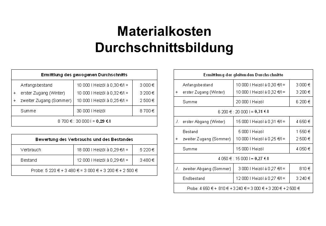 Materialkosten Durchschnittsbildung