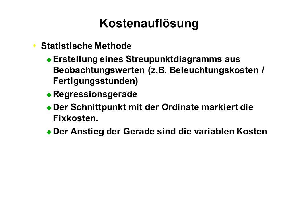 Kostenauflösung sStatistische Methode u Erstellung eines Streupunktdiagramms aus Beobachtungswerten (z.B. Beleuchtungskosten / Fertigungsstunden) u Re