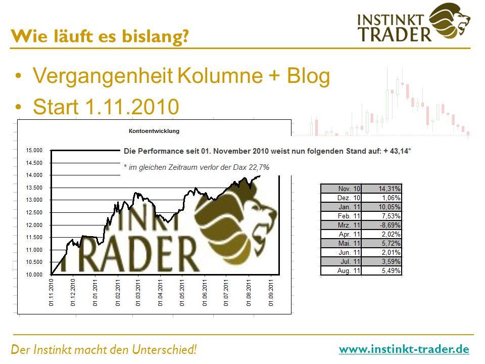 Der Instinkt macht den Unterschied! www.instinkt-trader.de Wie läuft es bislang? Vergangenheit Kolumne + Blog Start 1.11.2010