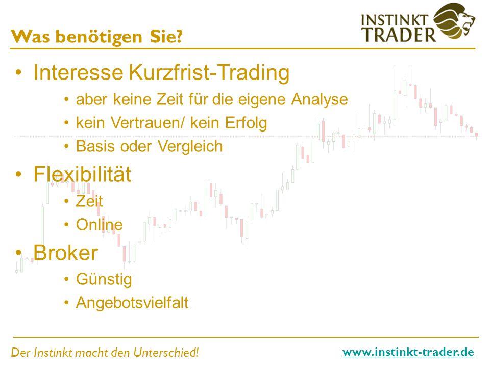 Der Instinkt macht den Unterschied! www.instinkt-trader.de Was benötigen Sie? Interesse Kurzfrist-Trading aber keine Zeit für die eigene Analyse kein