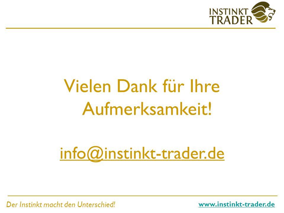 Der Instinkt macht den Unterschied! www.instinkt-trader.de Vielen Dank für Ihre Aufmerksamkeit! info@instinkt-trader.de