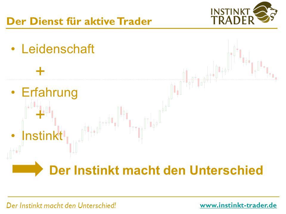 Der Instinkt macht den Unterschied! www.instinkt-trader.de Der Dienst für aktive Trader Leidenschaft + Erfahrung + Instinkt Der Instinkt macht den Unt