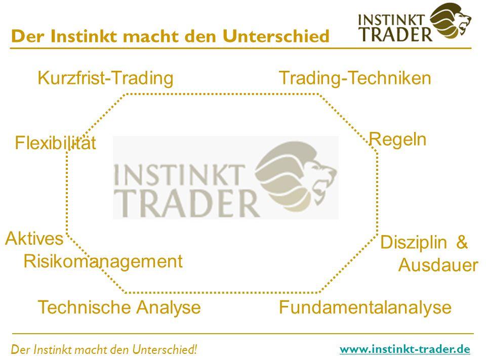 Der Instinkt macht den Unterschied! www.instinkt-trader.de Der Instinkt macht den Unterschied Trading-Techniken Flexibilität Aktives Risikomanagement