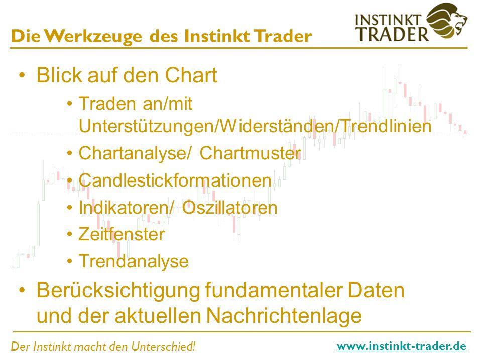 Der Instinkt macht den Unterschied! www.instinkt-trader.de Die Werkzeuge des Instinkt Trader Blick auf den Chart Traden an/mit Unterstützungen/Widerst