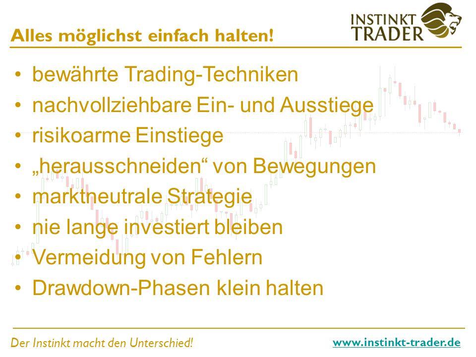 Der Instinkt macht den Unterschied! www.instinkt-trader.de Alles möglichst einfach halten! bewährte Trading-Techniken nachvollziehbare Ein- und Aussti