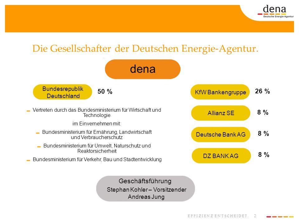 2 EFFIZIENZ ENTSCHEIDET. Die Gesellschafter der Deutschen Energie-Agentur. Vertreten durch das Bundesministerium für Wirtschaft und Technologie im Ein