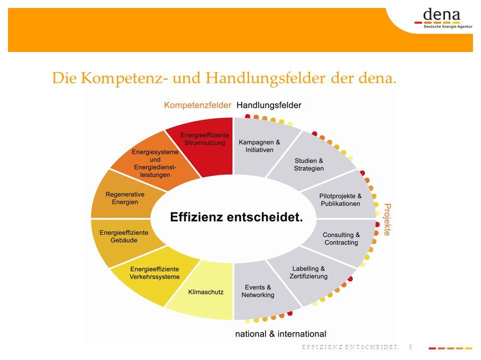 EFFIZIENZ ENTSCHEIDET. 4 Energiepolitische Rahmenbedingungen.