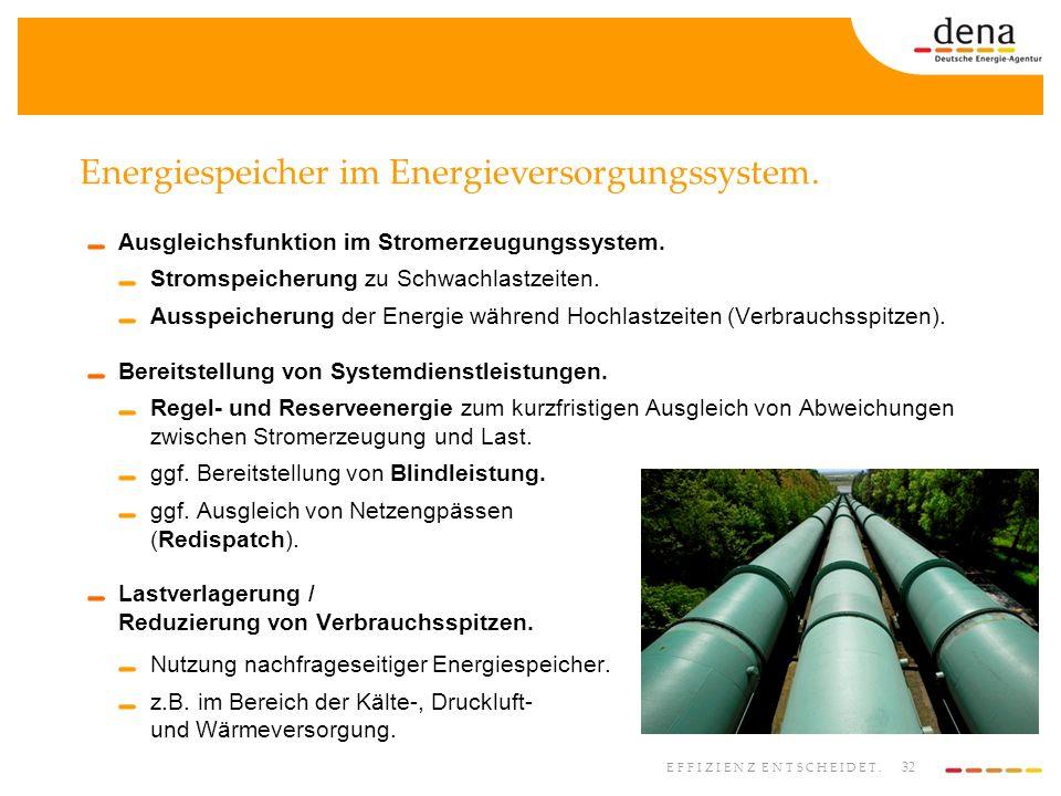 32 EFFIZIENZ ENTSCHEIDET. Energiespeicher im Energieversorgungssystem. Ausgleichsfunktion im Stromerzeugungssystem. Stromspeicherung zu Schwachlastzei