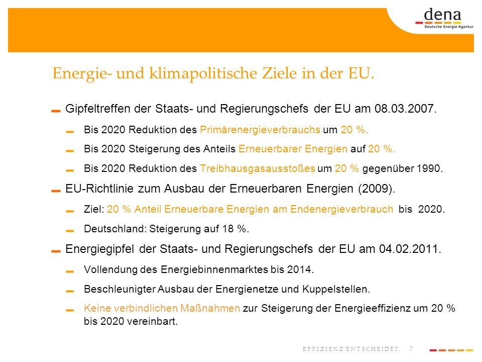7 EFFIZIENZ ENTSCHEIDET. Energie- und klimapolitische Ziele in der EU. Gipfeltreffen der Staats- und Regierungschefs der EU am 08.03.2007. Bis 2020 Re