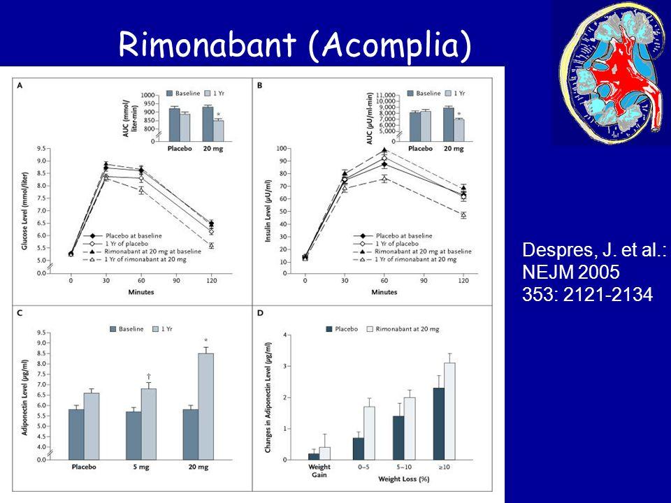 Rimonabant (Acomplia) Despres, J. et al.: NEJM 2005 353: 2121-2134