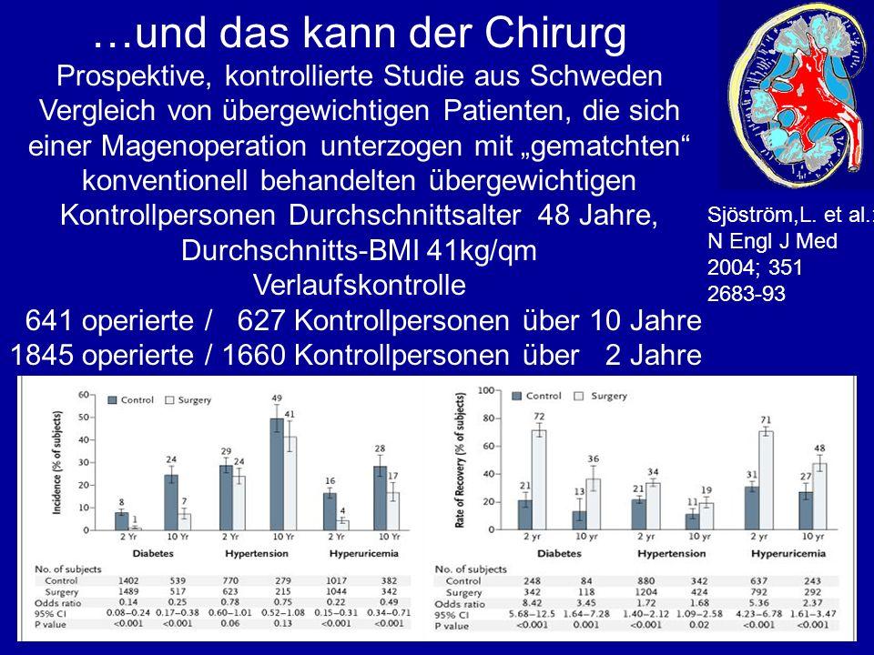 …und das kann der Chirurg Prospektive, kontrollierte Studie aus Schweden Vergleich von übergewichtigen Patienten, die sich einer Magenoperation unterz