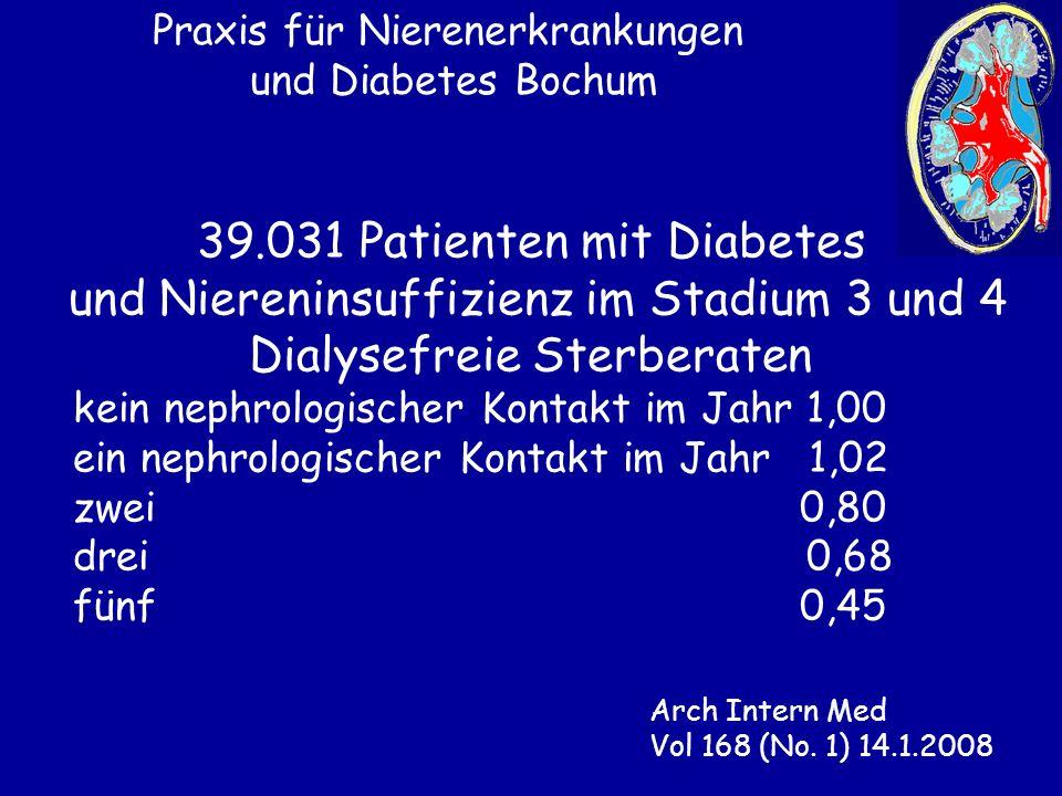 Praxis für Nierenerkrankungen und Diabetes Bochum 39.031 Patienten mit Diabetes und Niereninsuffizienz im Stadium 3 und 4 Dialysefreie Sterberaten kei