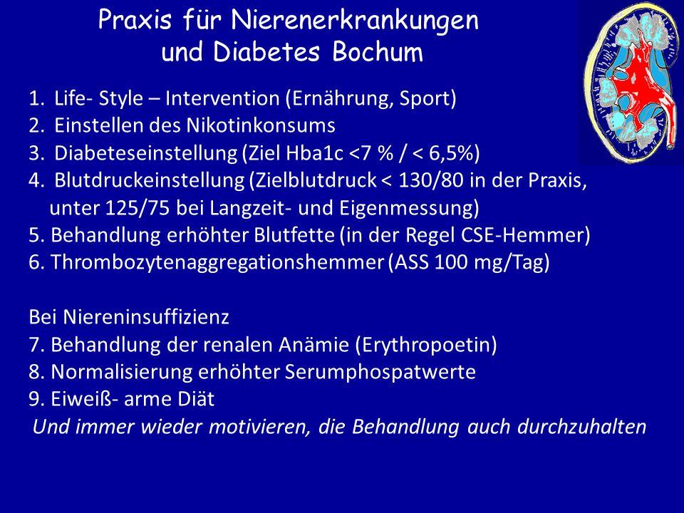 Praxis für Nierenerkrankungen und Diabetes Bochum 1.Life- Style – Intervention (Ernährung, Sport) 2.Einstellen des Nikotinkonsums 3.Diabeteseinstellun