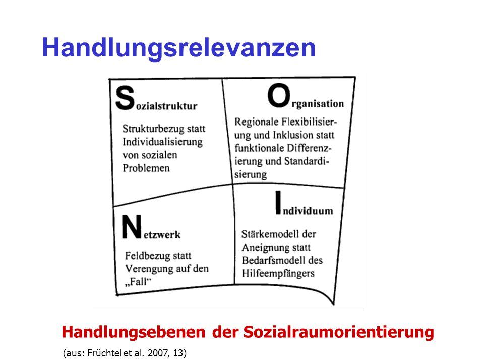 Handlungsrelevanzen Handlungsebenen der Sozialraumorientierung (aus: Früchtel et al. 2007, 13)