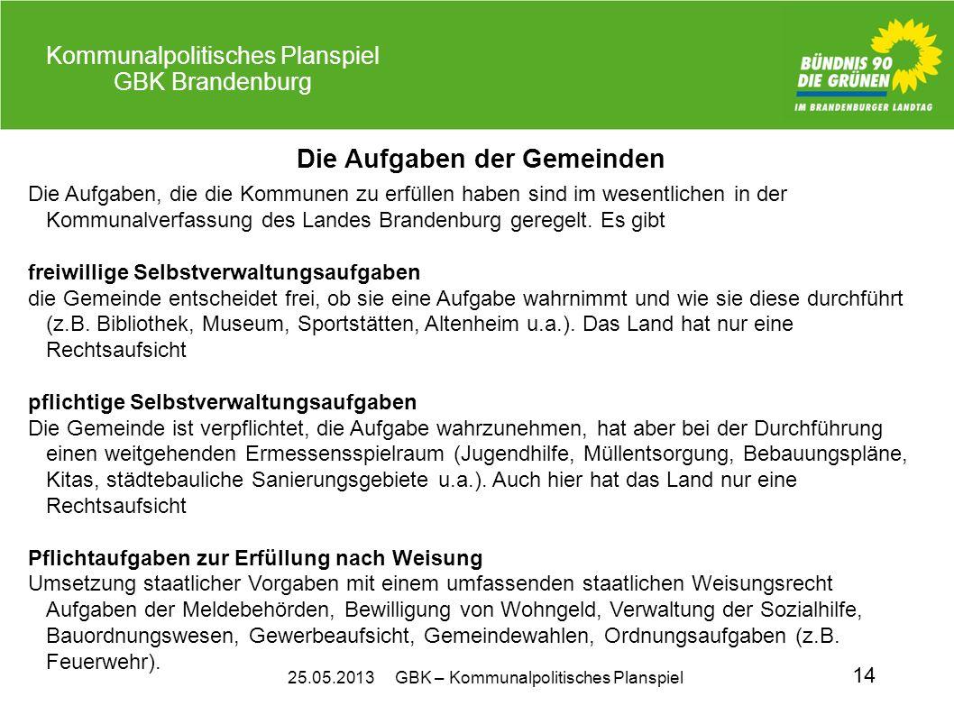 25.05.2013 GBK – Kommunalpolitisches Planspiel Kommunalpolitisches Planspiel GBK Brandenburg 14 Die Aufgaben der Gemeinden Die Aufgaben, die die Kommu