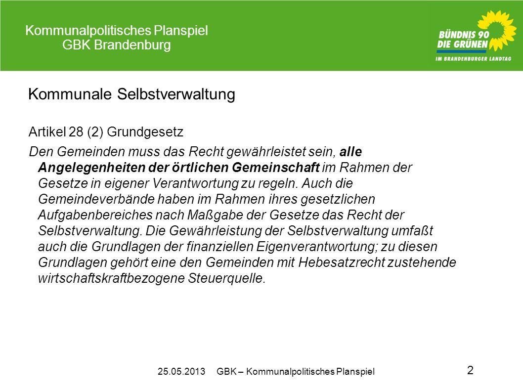 25.05.2013 GBK – Kommunalpolitisches Planspiel Kommunalpolitisches Planspiel GBK Brandenburg 2 Kommunale Selbstverwaltung Artikel 28 (2) Grundgesetz D
