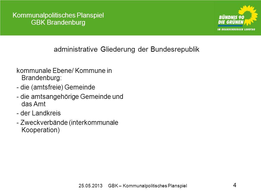 25.05.2013 GBK – Kommunalpolitisches Planspiel Kommunalpolitisches Planspiel GBK Brandenburg 4 administrative Gliederung der Bundesrepublik kommunale