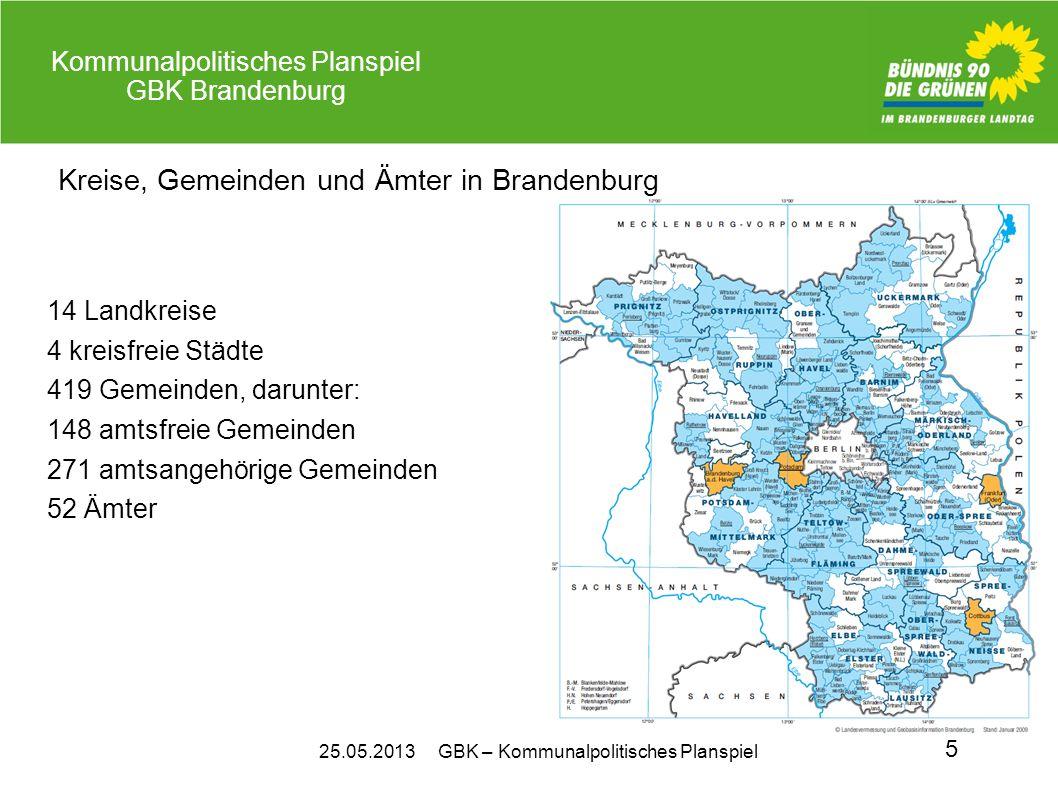 25.05.2013 GBK – Kommunalpolitisches Planspiel Kommunalpolitisches Planspiel GBK Brandenburg 5 Kreise, Gemeinden und Ämter in Brandenburg 14 Landkreis