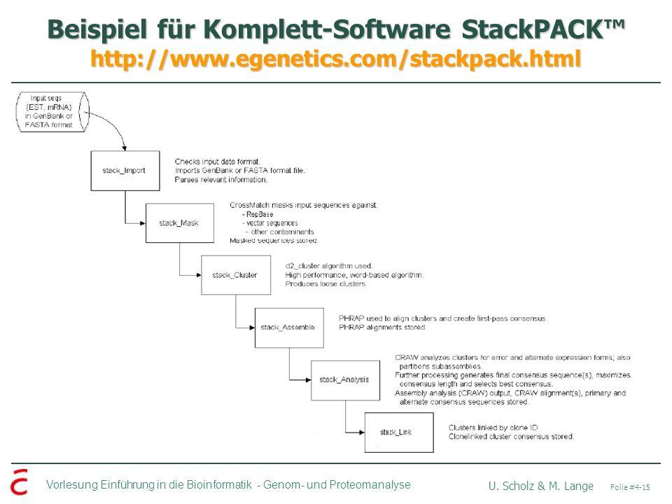 Vorlesung Einführung in die Bioinformatik - U. Scholz & M. Lange Folie #4-15 Genom- und Proteomanalyse Beispiel für Komplett-Software StackPACK http:/