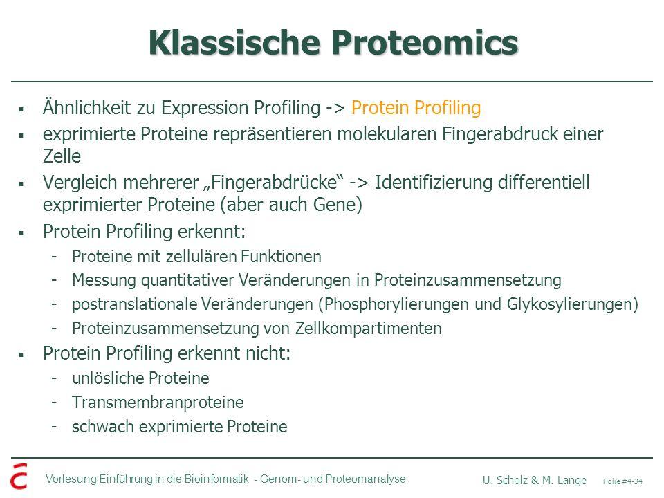 Vorlesung Einführung in die Bioinformatik - U. Scholz & M. Lange Folie #4-34 Genom- und Proteomanalyse Klassische Proteomics Ähnlichkeit zu Expression