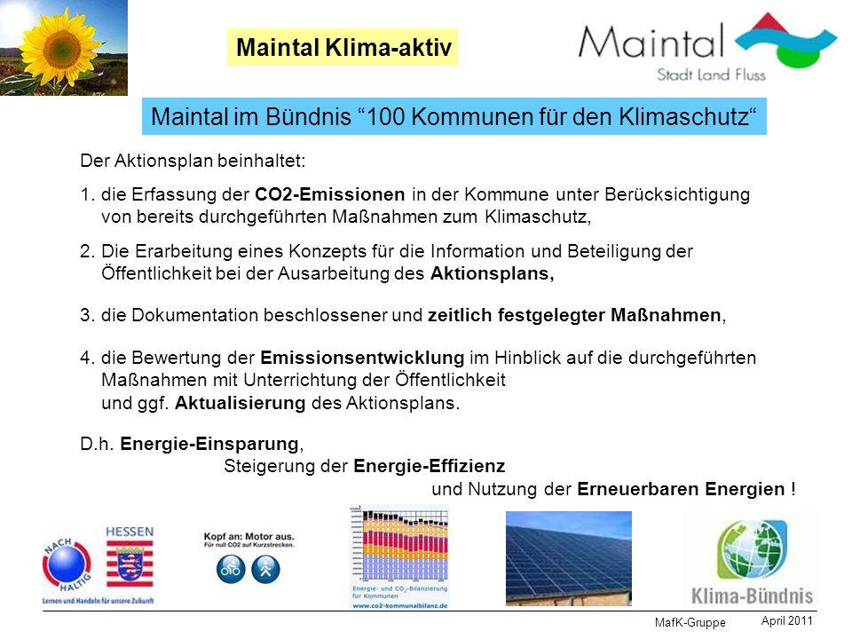 MafK-Gruppe April 2011 Maintal Klima-aktiv Maintal im Bündnis 100 Kommunen für den Klimaschutz Der Aktionsplan beinhaltet: 1. die Erfassung der CO2-Em