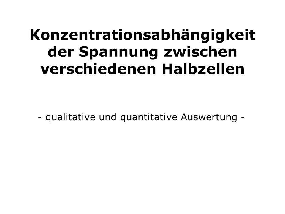 Konzentrationsabhängigkeit der Spannung zwischen verschiedenen Halbzellen - qualitative und quantitative Auswertung -