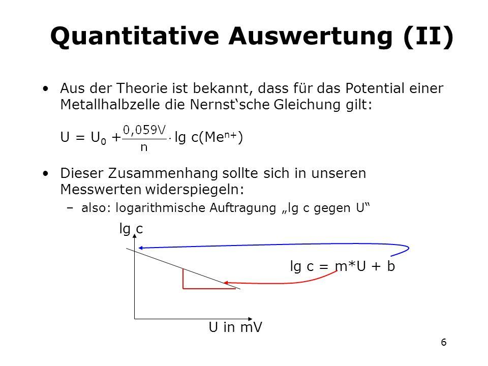 6 Quantitative Auswertung (II) Aus der Theorie ist bekannt, dass für das Potential einer Metallhalbzelle die Nernstsche Gleichung gilt: U = U 0 + lg c