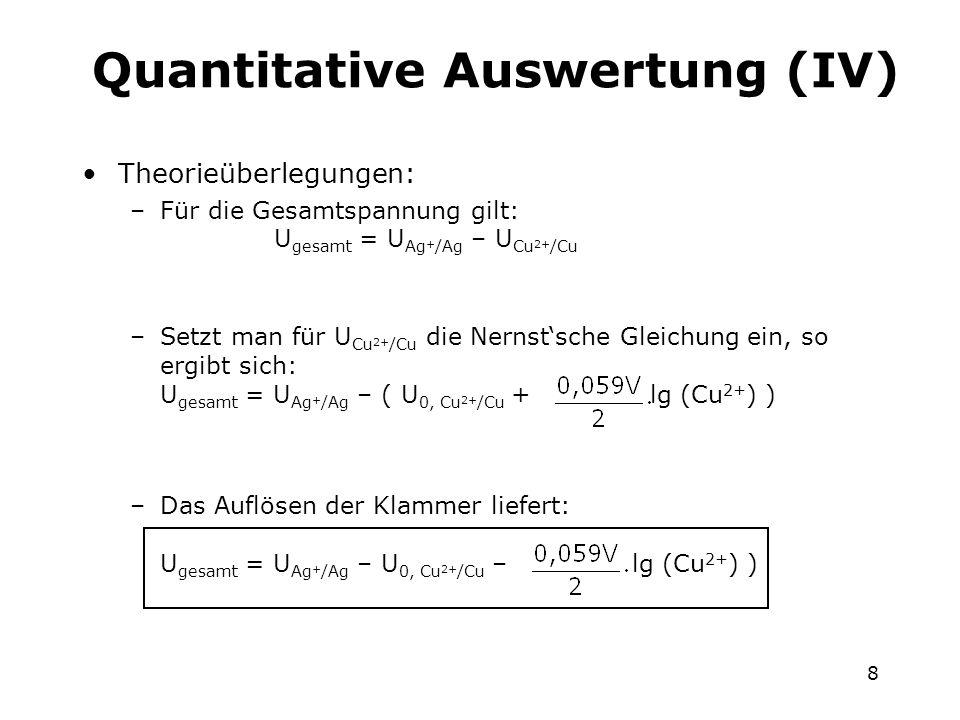 8 Quantitative Auswertung (IV) Theorieüberlegungen: –Für die Gesamtspannung gilt: U gesamt = U Ag + /Ag – U Cu 2+ /Cu –Setzt man für U Cu 2+ /Cu die N