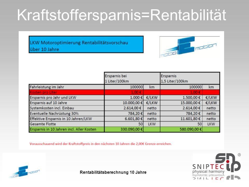 Kraftstoffersparnis=Rentabilität Rentabilitätsberechnung 10 Jahre