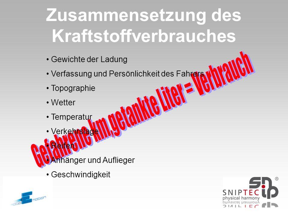 Sniptec-Garantieerklärung Sniptec garantiert .