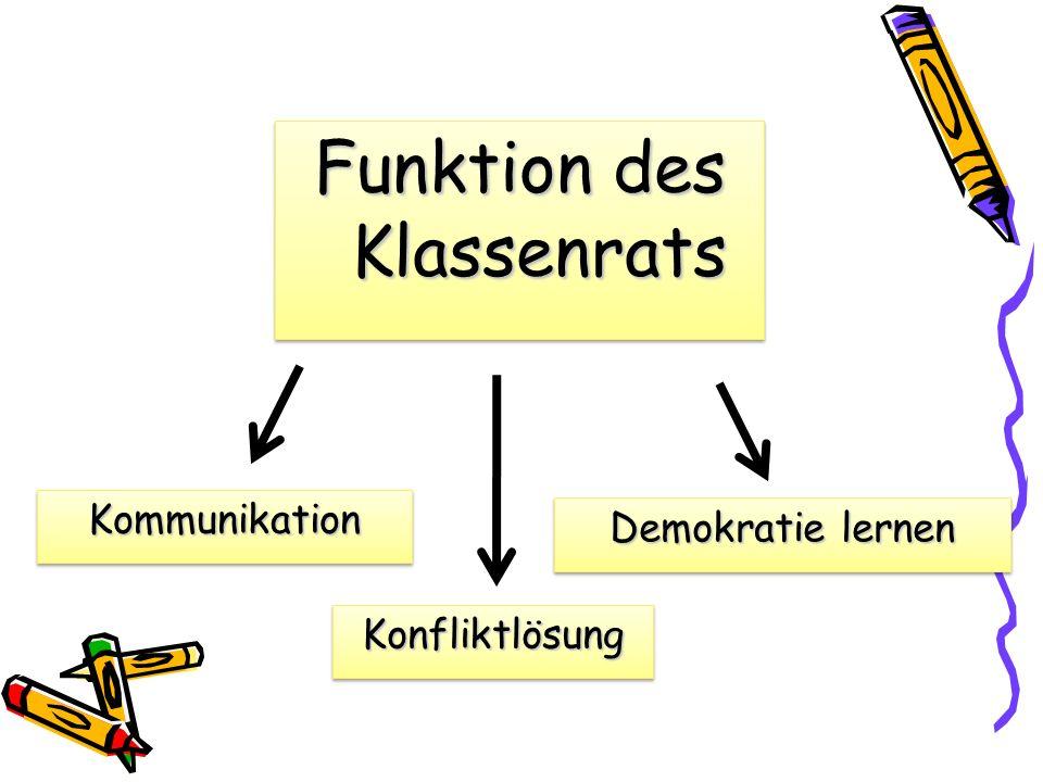 Funktion des Klassenrats KommunikationKommunikation KonfliktlösungKonfliktlösung Demokratie lernen