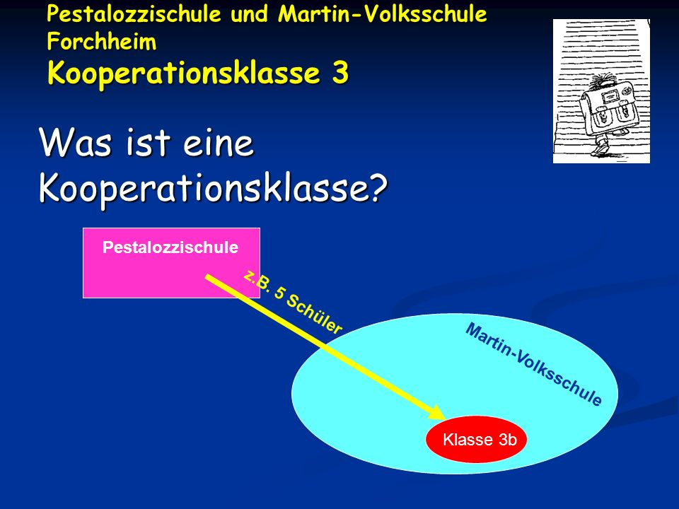 Pestalozzischule und Martin-Volksschule Forchheim Kooperationsklasse 3 Was ist eine Kooperationsklasse? Klasse 3b Pestalozzischule Martin-Volksschule