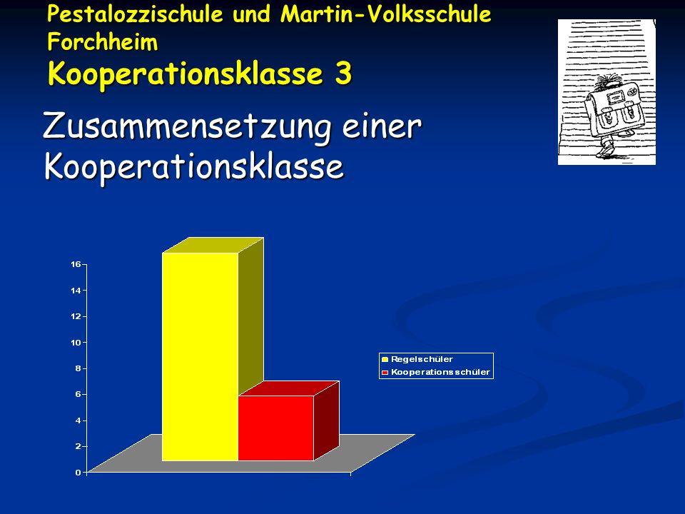 Pestalozzischule und Martin-Volksschule Forchheim Kooperationsklasse 3 Zusammensetzung einer Kooperationsklasse