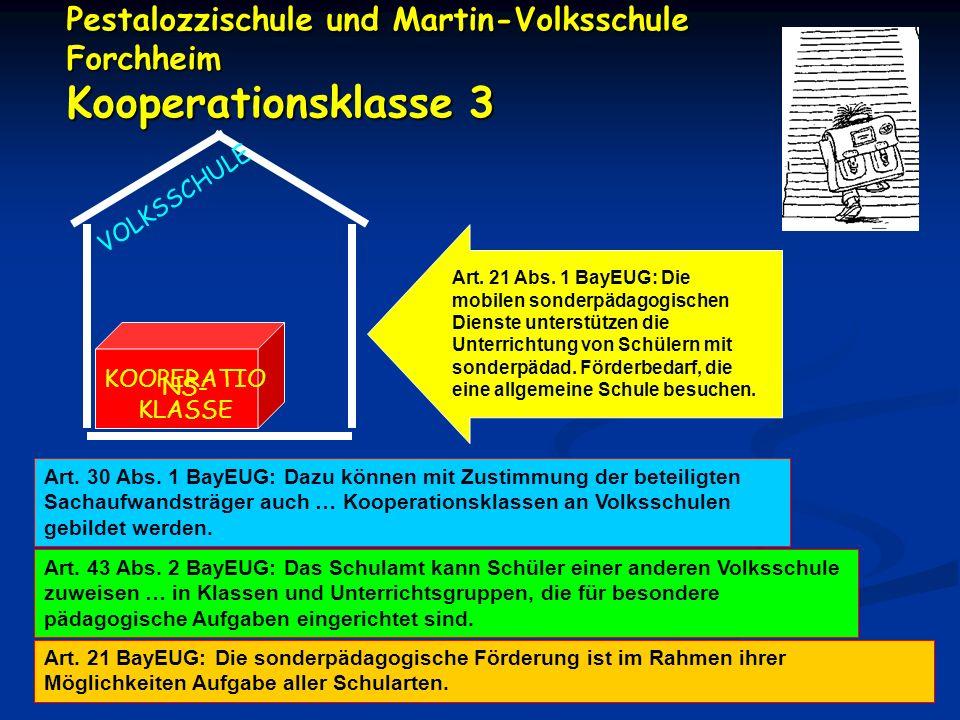 Pestalozzischule und Martin-Volksschule Forchheim Kooperationsklasse 3 Art. 21 BayEUG: Die sonderpädagogische Förderung ist im Rahmen ihrer Möglichkei