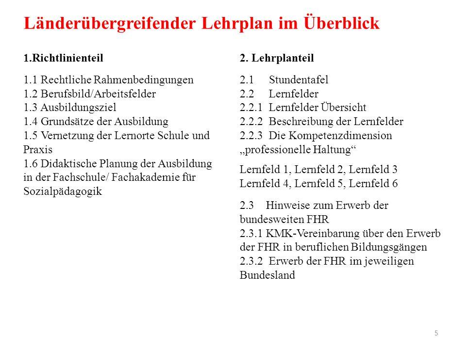 Länderübergreifender Lehrplan im Überblick 1.Richtlinienteil 1.1 Rechtliche Rahmenbedingungen 1.2 Berufsbild/Arbeitsfelder 1.3 Ausbildungsziel 1.4 Gru