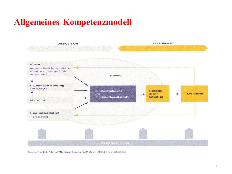 Allgemeines Kompetenzmodell 6