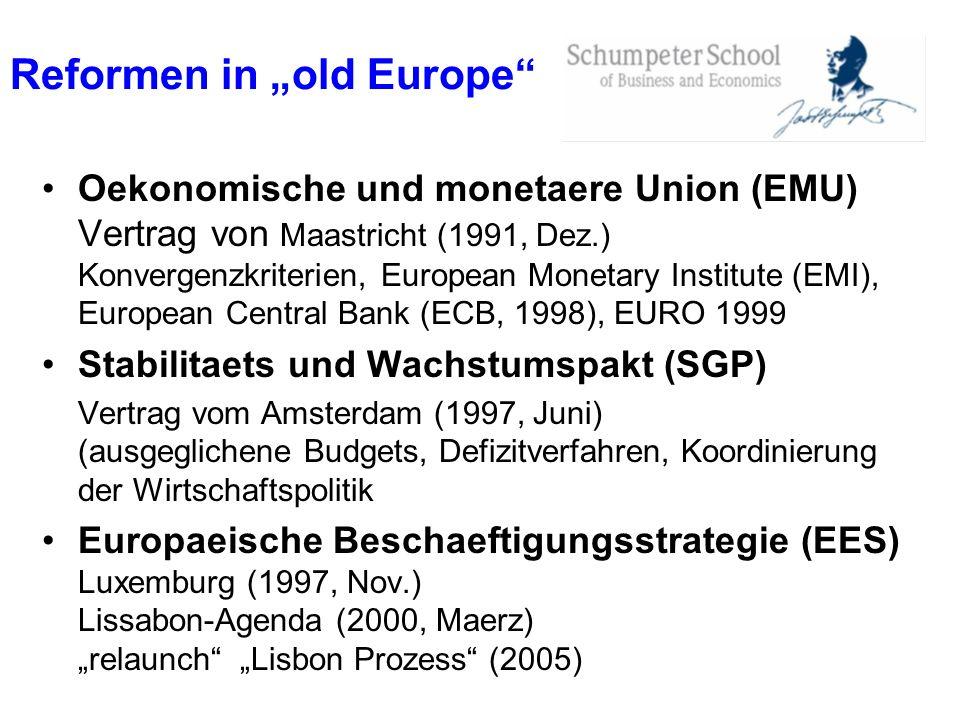 Reformen in old Europe Oekonomische und monetaere Union (EMU) Vertrag von Maastricht (1991, Dez.) Konvergenzkriterien, European Monetary Institute (EM