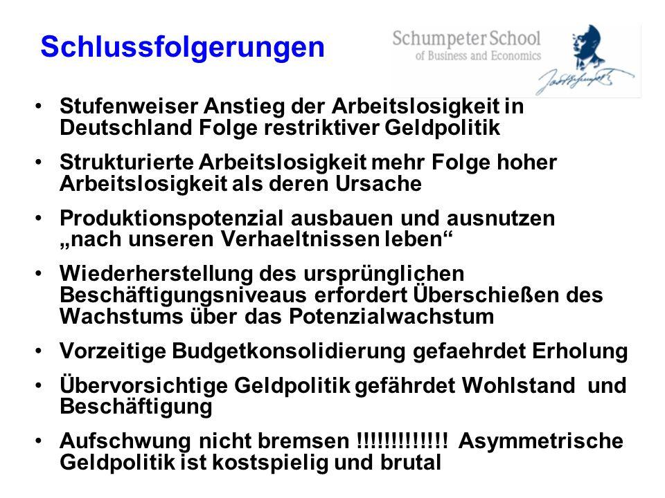 Schlussfolgerungen Stufenweiser Anstieg der Arbeitslosigkeit in Deutschland Folge restriktiver Geldpolitik Strukturierte Arbeitslosigkeit mehr Folge h