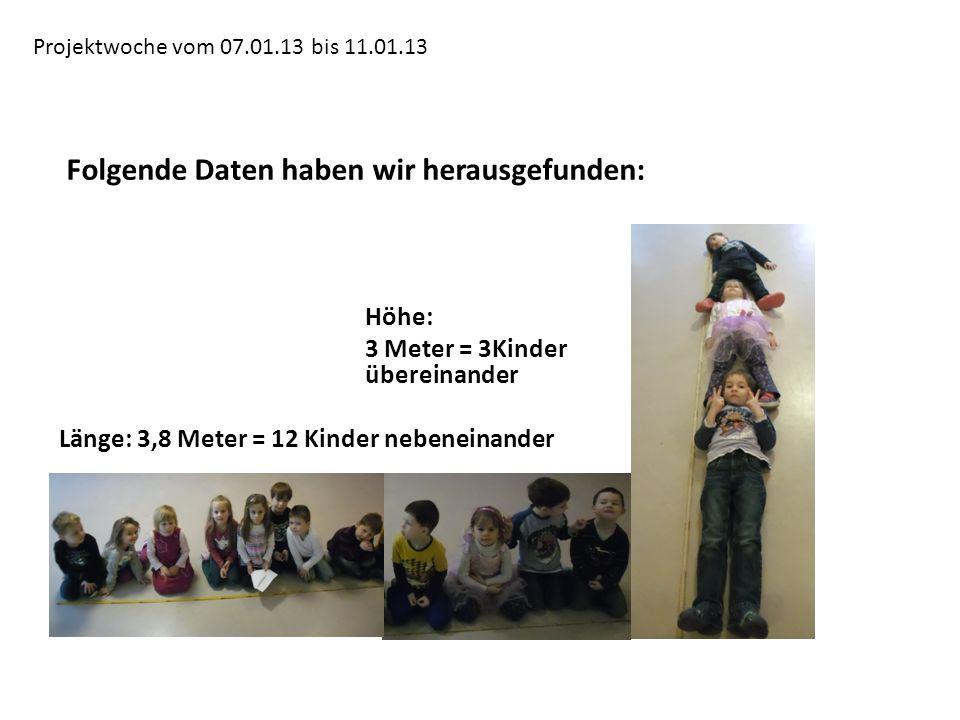 Projektwoche vom 07.01.13 bis 11.01.13 Folgende Daten haben wir herausgefunden: Höhe: 3 Meter = 3Kinder übereinander Länge: 3,8 Meter = 12 Kinder nebeneinander