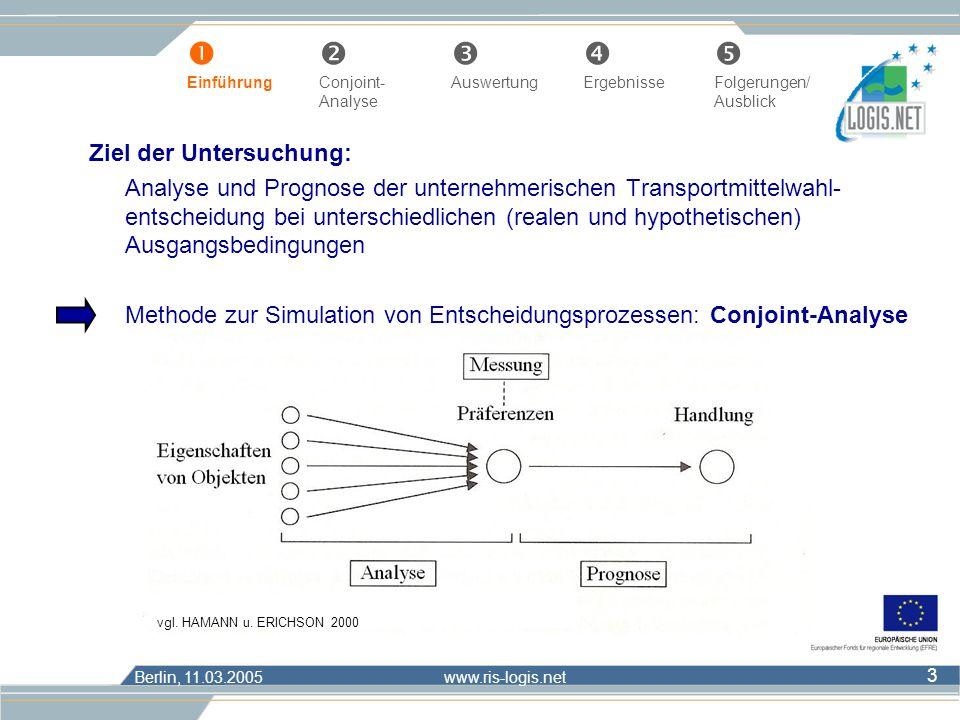 Berlin, 11.03.2005 www.ris-logis.net 3 Ziel der Untersuchung: Analyse und Prognose der unternehmerischen Transportmittelwahl- entscheidung bei untersc