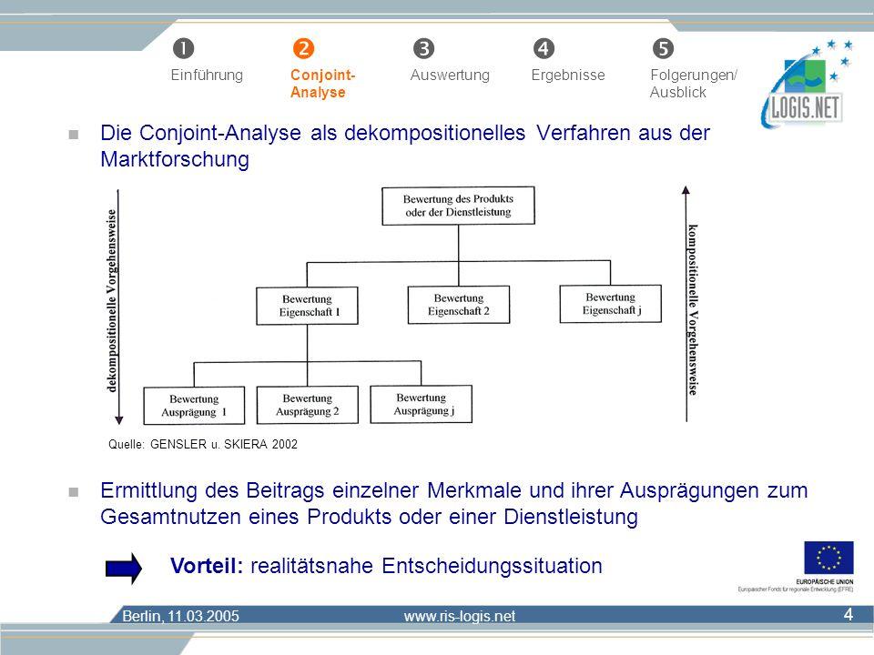 Berlin, 11.03.2005 www.ris-logis.net 4 Œ Einführung Conjoint- AuswertungErgebnisseFolgerungen/ Analyse Ausblick Vorteil: realitätsnahe Entscheidungssi