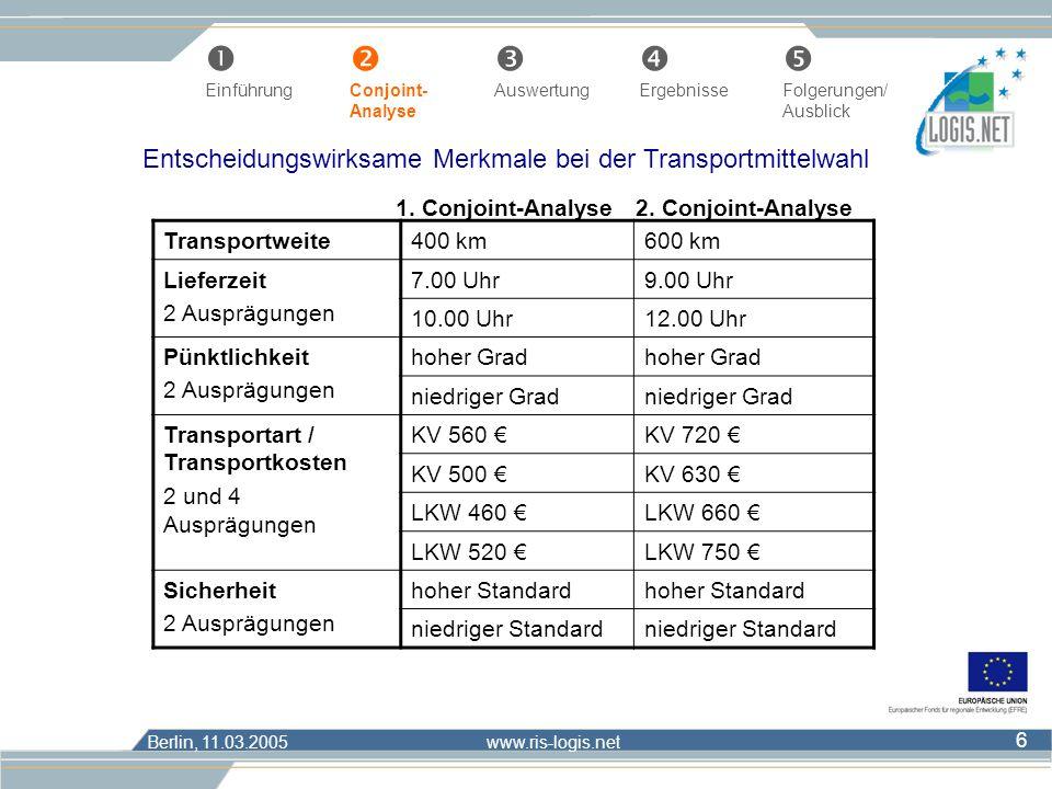 Berlin, 11.03.2005 www.ris-logis.net 6 Transportweite400 km600 km Lieferzeit 2 Ausprägungen 7.00 Uhr9.00 Uhr 10.00 Uhr12.00 Uhr Pünktlichkeit 2 Ausprä