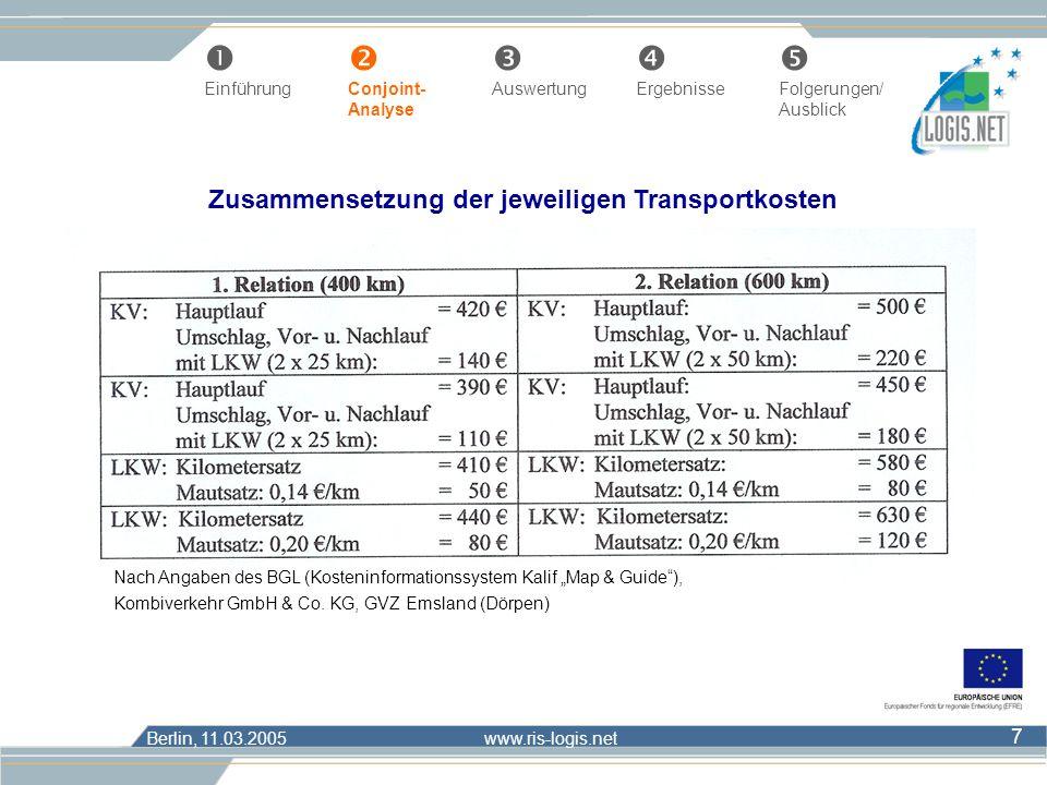 Berlin, 11.03.2005 www.ris-logis.net 7 Œ Einführung Conjoint-AuswertungErgebnisseFolgerungen/ Analyse Ausblick Nach Angaben des BGL (Kosteninformation