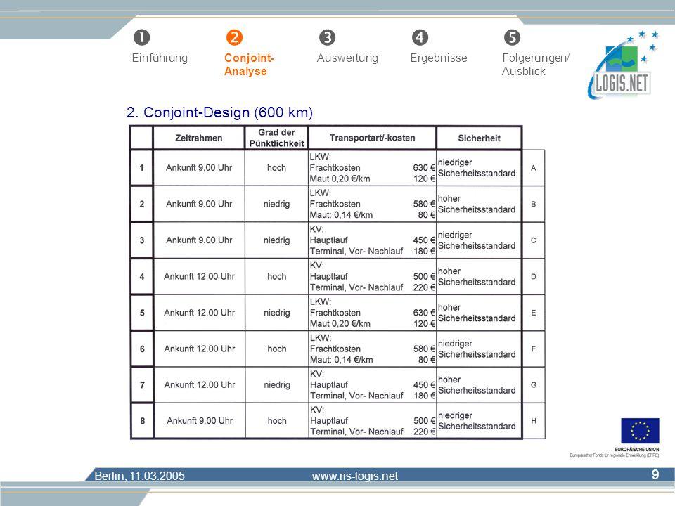 Berlin, 11.03.2005 www.ris-logis.net 9 2. Conjoint-Design (600 km) Œ Einführung Conjoint- AuswertungErgebnisseFolgerungen/ Analyse Ausblick